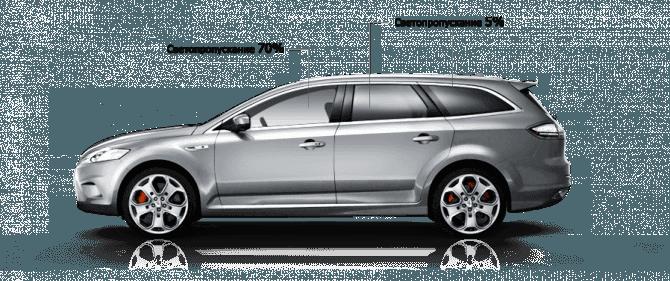Как самостоятельно проверить тонировку на стеклах автомобиля - ДТП, ПДД, КоАП