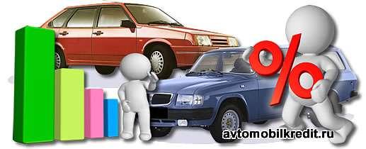 Реально купить авто в кредит без первоначального