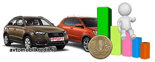 динамика падения цен на бу авто
