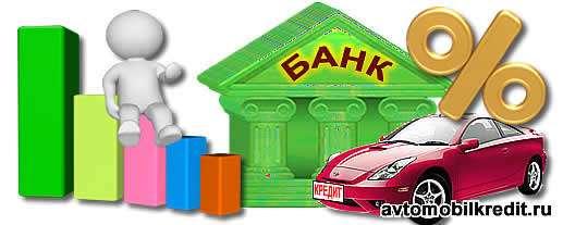 банк с выгодными условиями