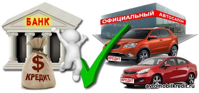Как оформить авто кредит если авто у частного лица забаву ему