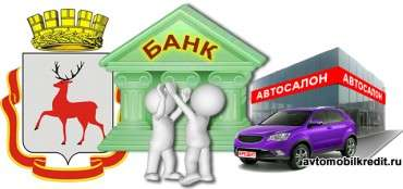 Банки в Нижнем