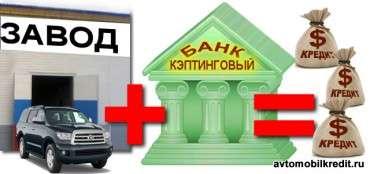 автозавод+банк