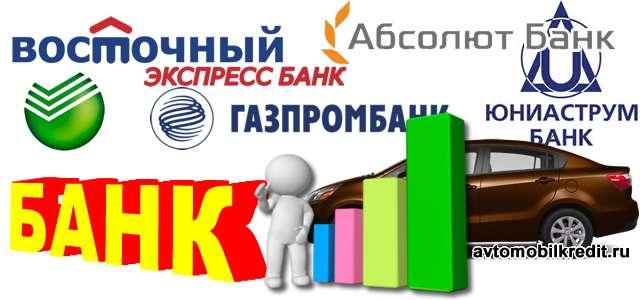 в каком банке сургута лучше взять кредит