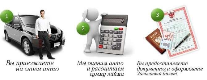 быстро деньги личный кабинет вход по номеру телефона без пароля красноярск
