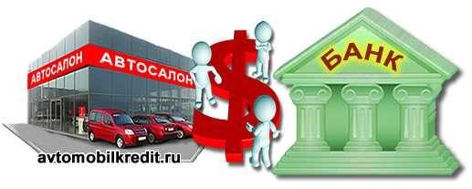 Где выгоднее взять автокредит?