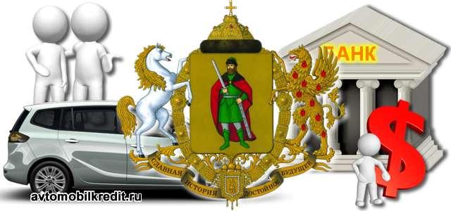 Банки вгороде Рязань