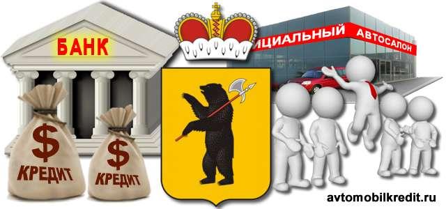 ярославские банки