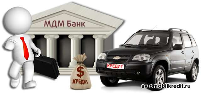 программы банка