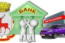 Обзор предложений по автокредитам в банках Нижнего Новгорода