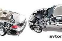 Как выбрать новый автомобиль в кредит - какие учитывать факторы