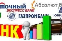 Автокрдит в банках Москвы - где выгоднее взять автомобиль в кредит
