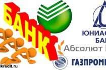 Автокредит в Санкт-Петербурге - где взять автомобиль в кредит в СПБ