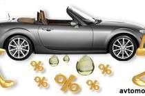 Машина в кредит: что такое автокредитование покупки машины
