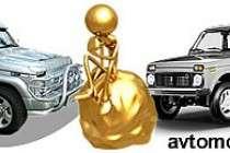 Какие выбрать дополнительные опции для авто