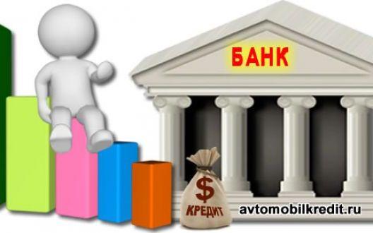 Как подать через интернет заявку на кредит: выбор автокредита в банках